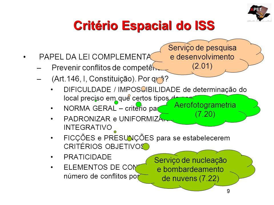 10 A Celeuma no STJ Critério Espacial do ISS Local do Estabelecimento Prestador Local da Efetiva Prestação