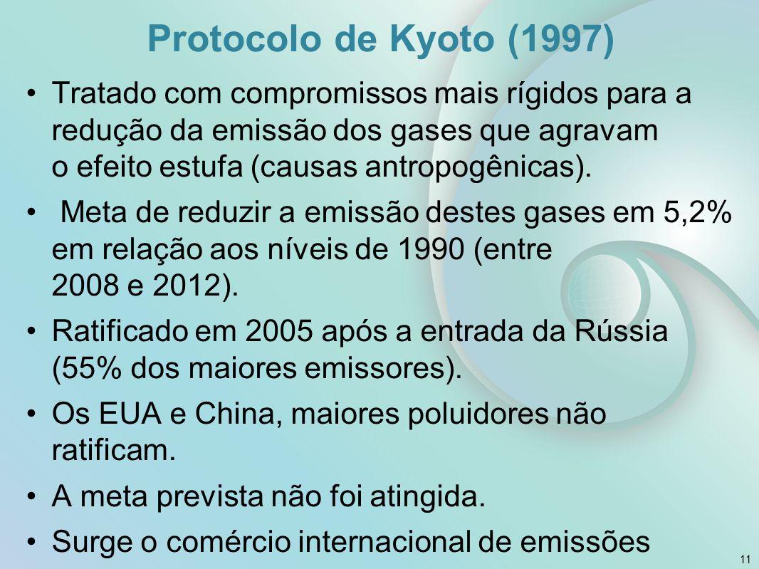 Protocolo de Kyoto (1997) Tratado com compromissos mais rígidos para a redução da emissão dos gases que agravam o efeito estufa (causas antropogênicas