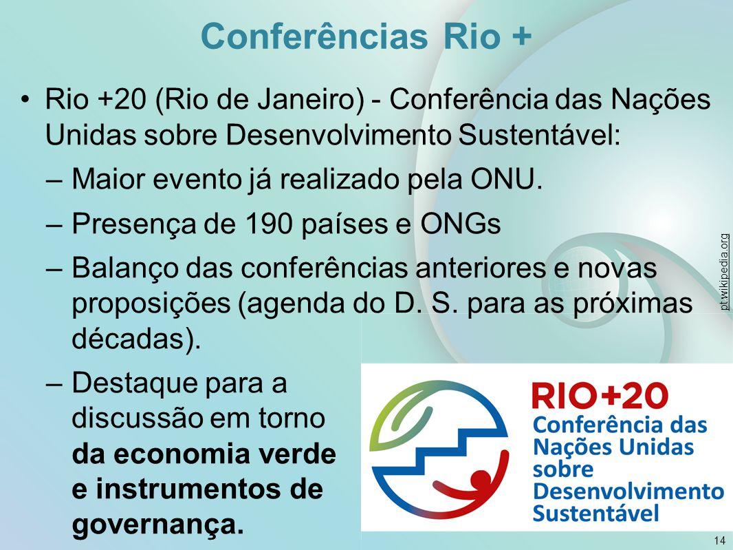 Conferências Rio + Rio +20 (Rio de Janeiro) - Conferência das Nações Unidas sobre Desenvolvimento Sustentável: –Maior evento já realizado pela ONU. –P