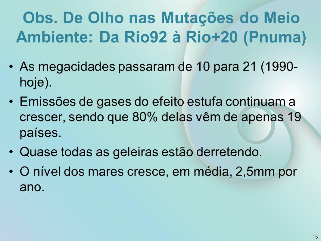 Obs. De Olho nas Mutações do Meio Ambiente: Da Rio92 à Rio+20 (Pnuma) As megacidades passaram de 10 para 21 (1990- hoje). Emissões de gases do efeito
