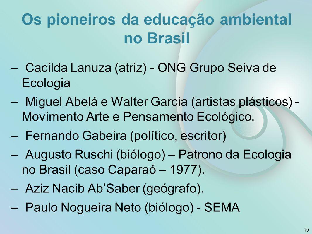 Os pioneiros da educação ambiental no Brasil – Cacilda Lanuza (atriz) - ONG Grupo Seiva de Ecologia – Miguel Abelá e Walter Garcia (artistas plásticos