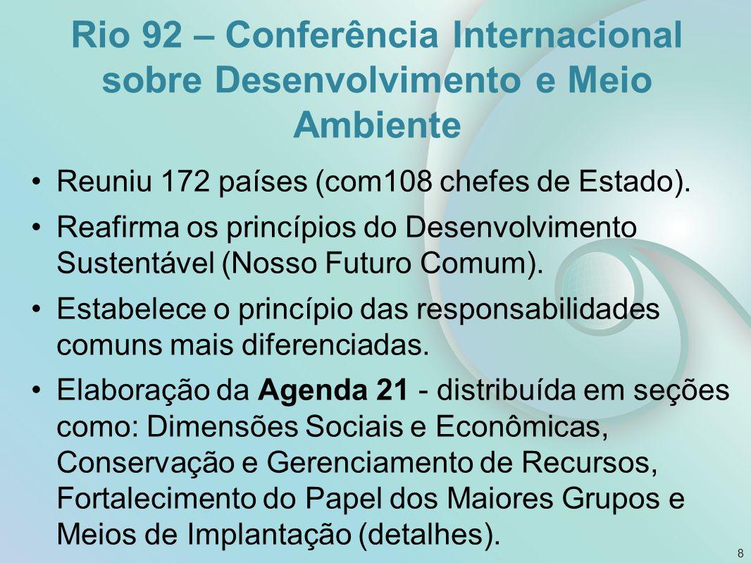 Rio 92 – Conferência Internacional sobre Desenvolvimento e Meio Ambiente Reuniu 172 países (com108 chefes de Estado). Reafirma os princípios do Desenv