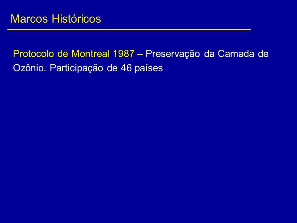 Marcos Históricos Protocolo de Montreal 1987 Protocolo de Montreal 1987 – Preservação da Camada de Ozônio. Participação de 46 países