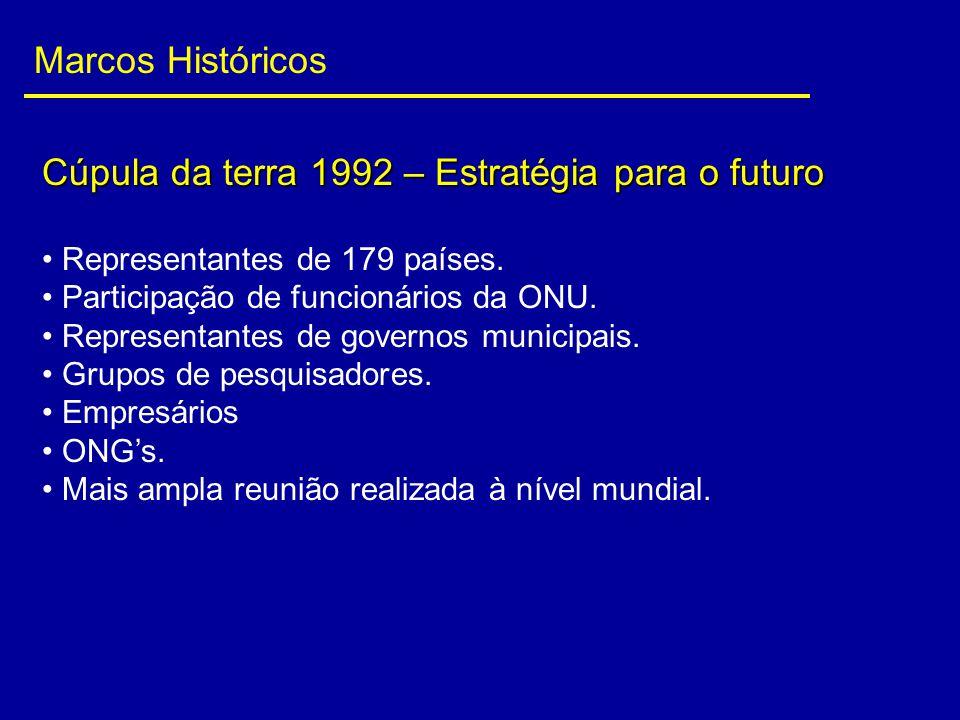 Marcos Históricos Cúpula da terra 1992 – Estratégia para o futuro Representantes de 179 países. Participação de funcionários da ONU. Representantes de