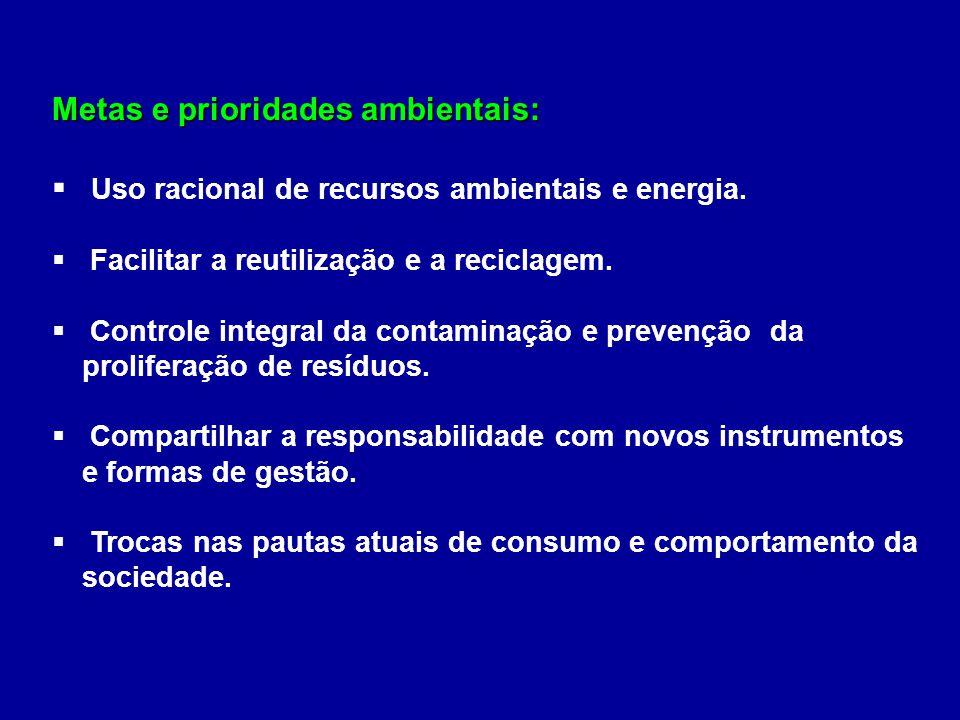 Metas e prioridades ambientais:  Uso racional de recursos ambientais e energia.  Facilitar a reutilização e a reciclagem.  Controle integral da con