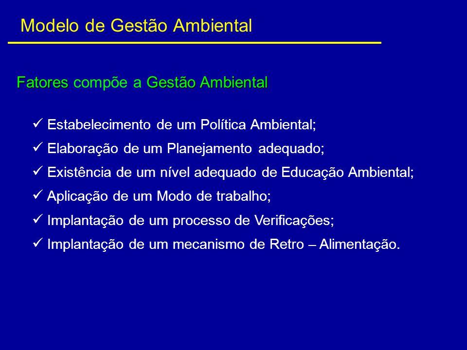 Estabelecimento de um Política Ambiental; Elaboração de um Planejamento adequado; Existência de um nível adequado de Educação Ambiental; Aplicação de