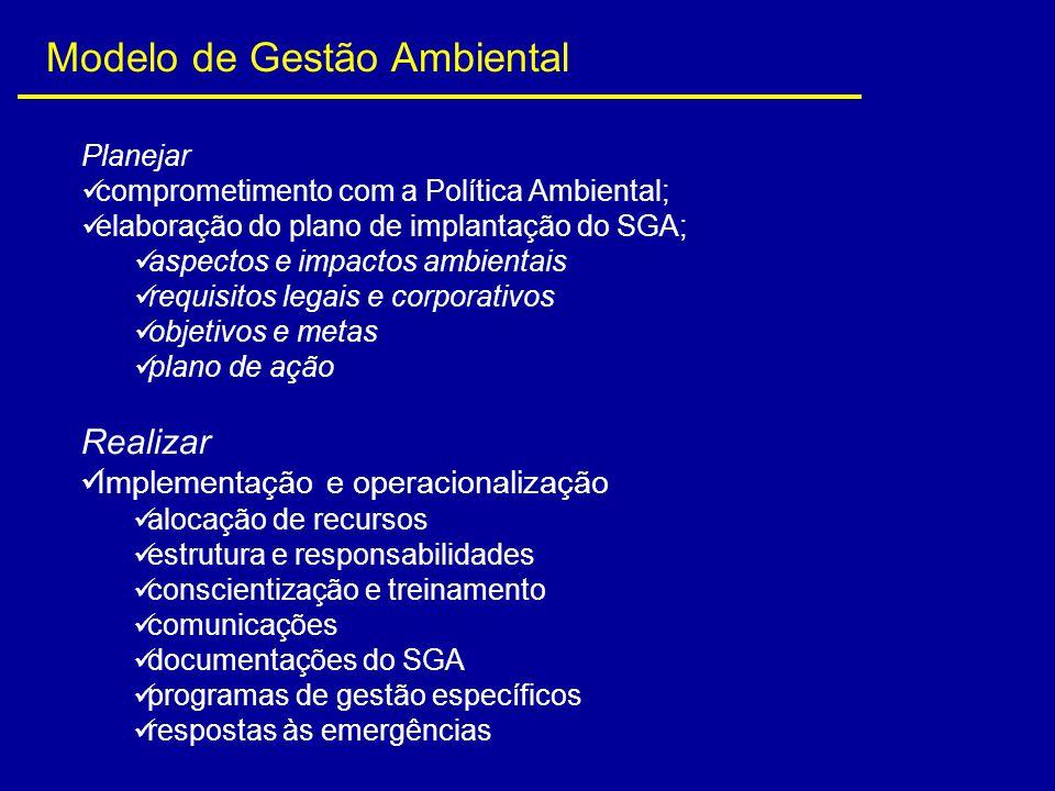 Planejar comprometimento com a Política Ambiental; elaboração do plano de implantação do SGA; aspectos e impactos ambientais requisitos legais e corpo