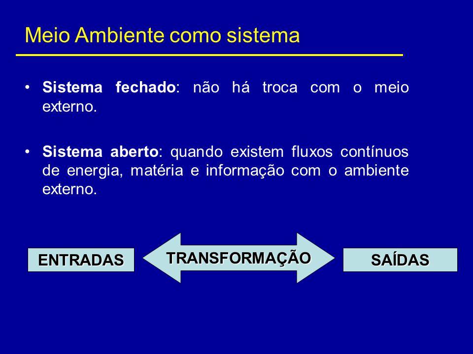 Sistema fechado: não há troca com o meio externo. Sistema aberto: quando existem fluxos contínuos de energia, matéria e informação com o ambiente exte