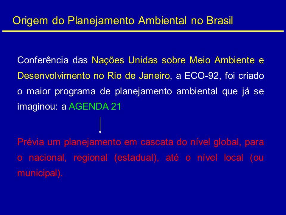 Origem do Planejamento Ambiental no Brasil Conferência das Nações Unidas sobre Meio Ambiente e Desenvolvimento no Rio de Janeiro, a ECO-92, foi criado