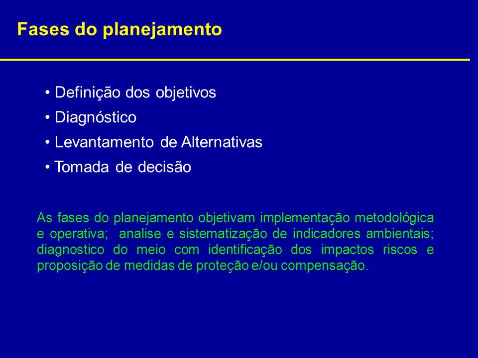 Fases do planejamento Definição dos objetivos Diagnóstico Levantamento de Alternativas Tomada de decisão As fases do planejamento objetivam implementa
