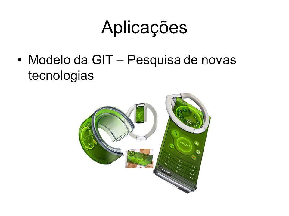 Aplicações Modelo da GIT – Pesquisa de novas tecnologias