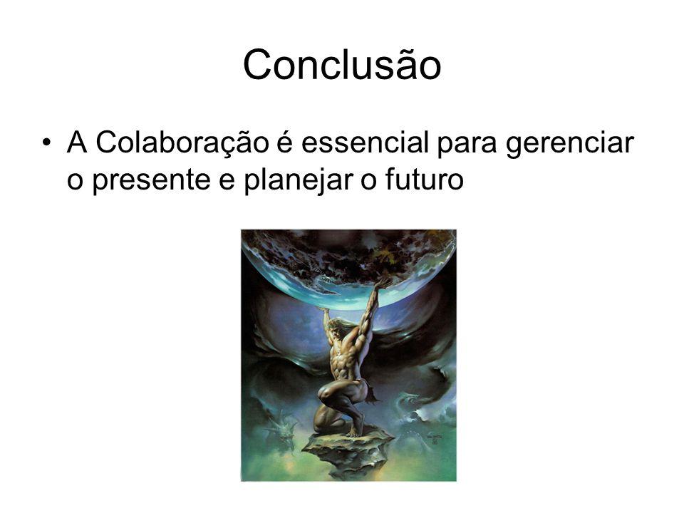Conclusão A Colaboração é essencial para gerenciar o presente e planejar o futuro