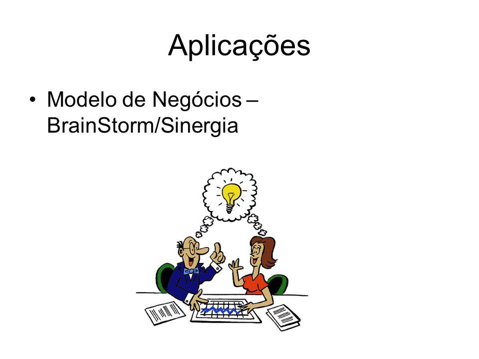 Aplicações Modelo de Negócios – BrainStorm/Sinergia