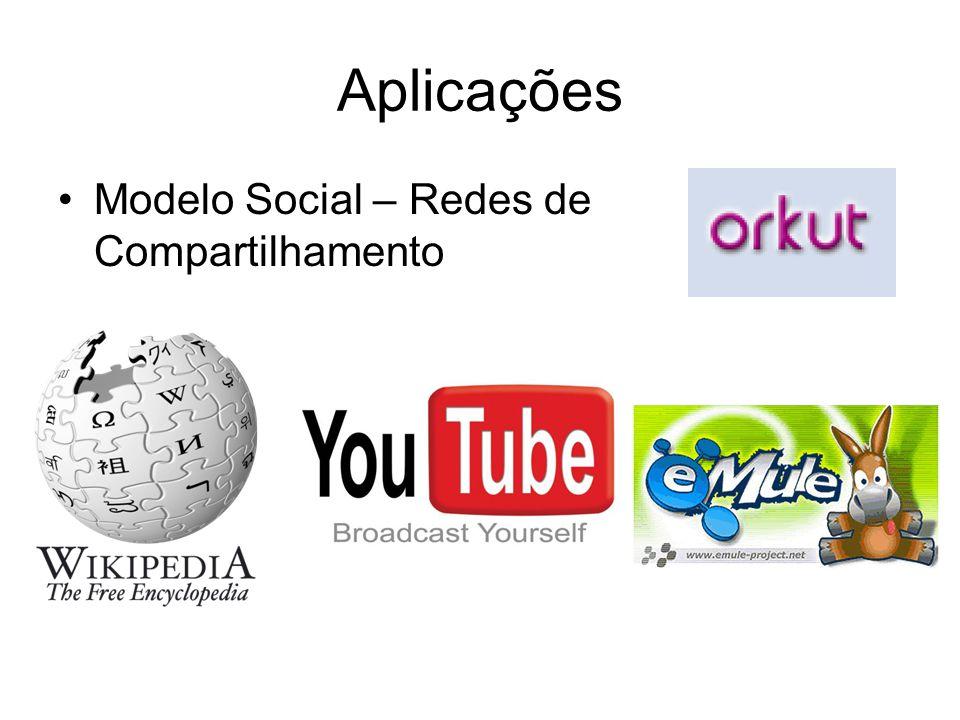 Aplicações Modelo Social – Redes de Compartilhamento
