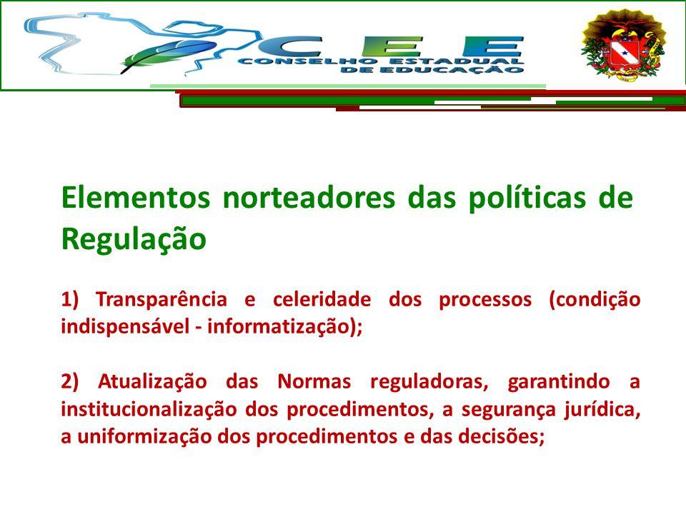 Elementos norteadores das políticas de Regulação 1) Transparência e celeridade dos processos (condição indispensável - informatização); 2) Atualização