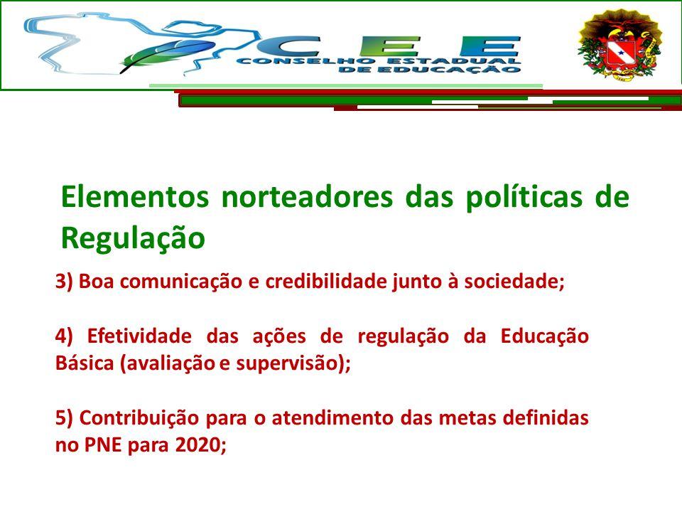 3) Boa comunicação e credibilidade junto à sociedade; 4) Efetividade das ações de regulação da Educação Básica (avaliação e supervisão); 5) Contribuiç