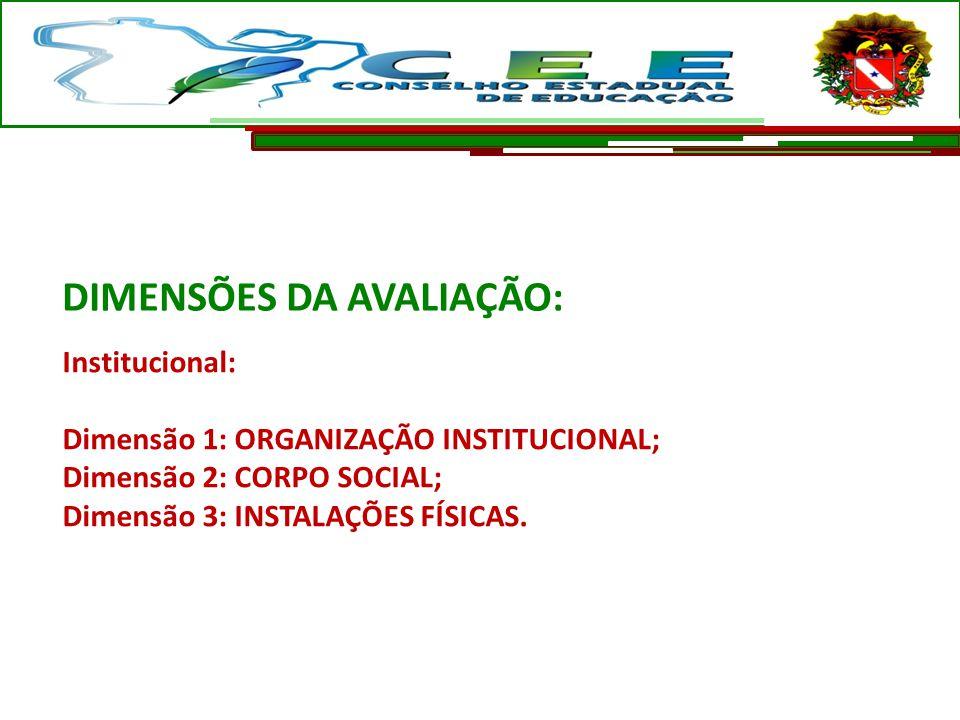 Institucional: Dimensão 1: ORGANIZAÇÃO INSTITUCIONAL; Dimensão 2: CORPO SOCIAL; Dimensão 3: INSTALAÇÕES FÍSICAS. DIMENSÕES DA AVALIAÇÃO: