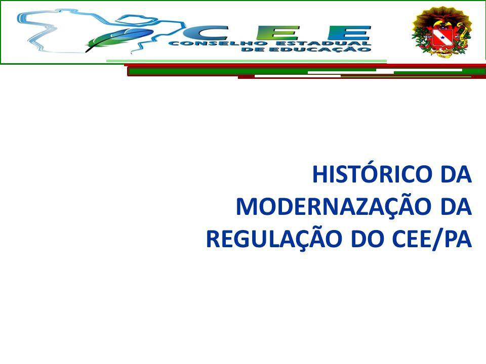 HISTÓRICO DA MODERNAZAÇÃO DA REGULAÇÃO DO CEE/PA