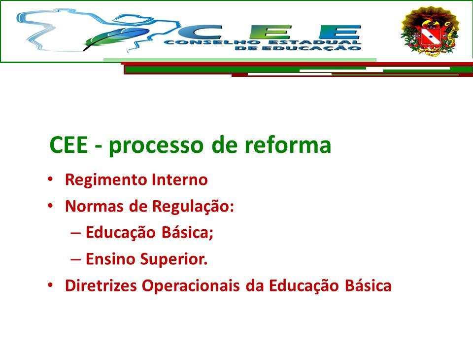 CEE - processo de reforma Regimento Interno Normas de Regulação: – Educação Básica; – Ensino Superior. Diretrizes Operacionais da Educação Básica