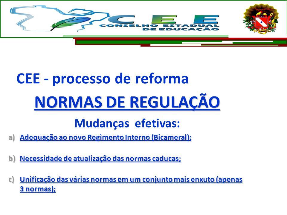 NORMAS DE REGULAÇÃO Mudanças efetivas: a)Adequação ao novo Regimento Interno (Bicameral); b)Necessidade de atualização das normas caducas; c)Unificaçã