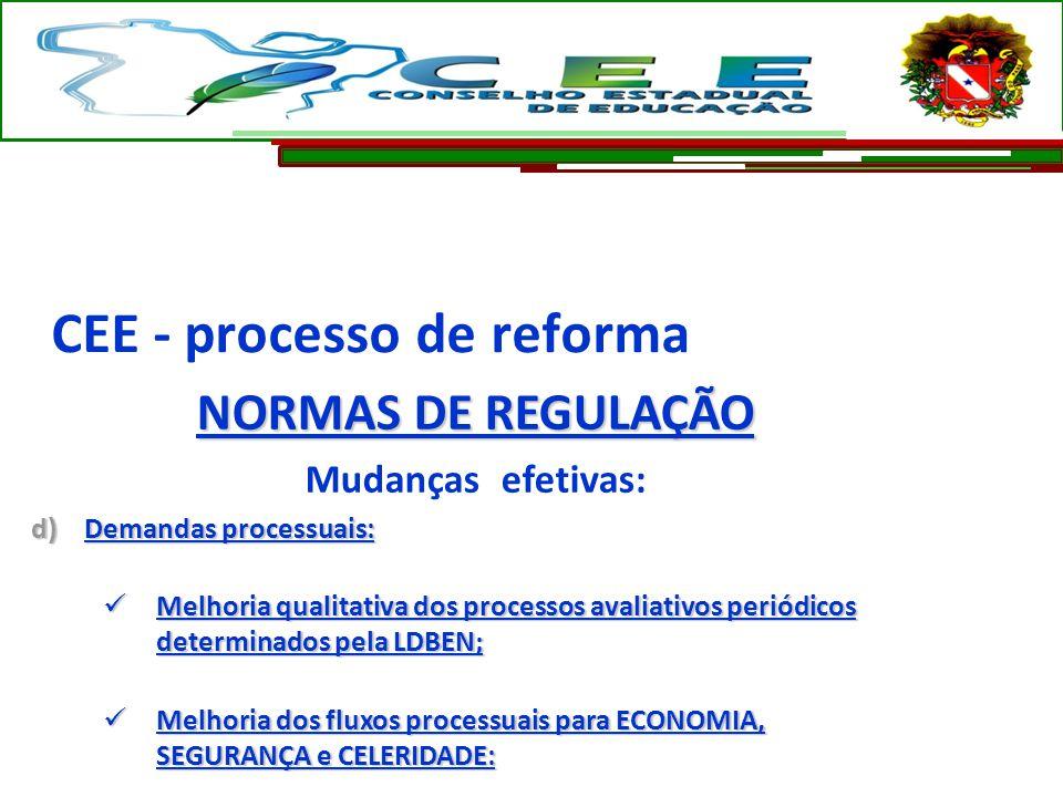 NORMAS DE REGULAÇÃO Mudanças efetivas: d)Demandas processuais: Melhoria qualitativa dos processos avaliativos periódicos determinados pela LDBEN; Melh
