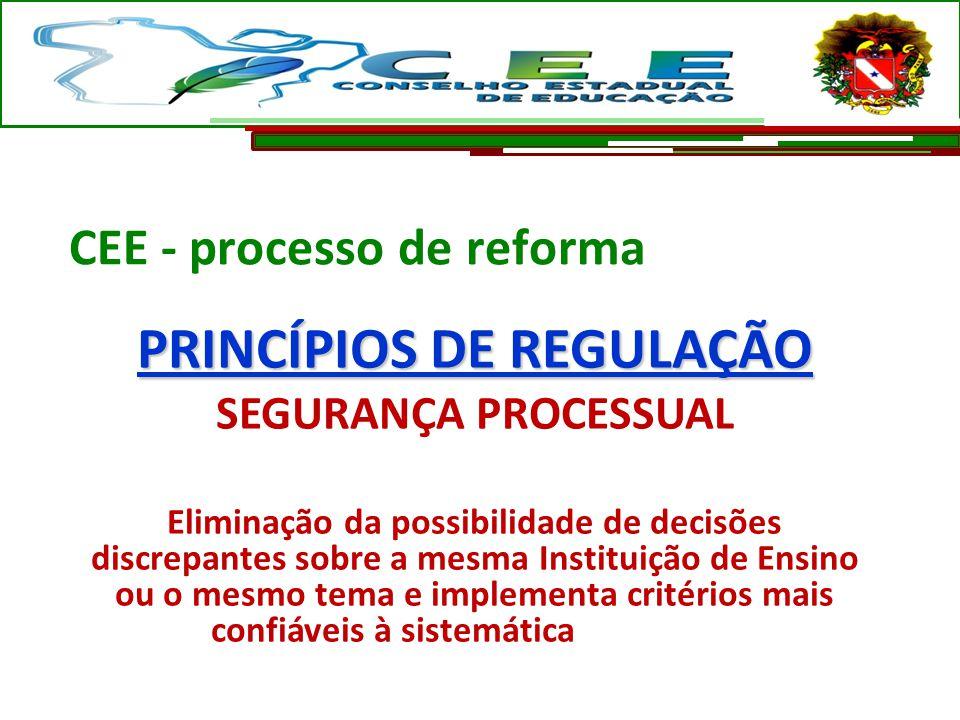 PRINCÍPIOS DE REGULAÇÃO SEGURANÇA PROCESSUAL Eliminação da possibilidade de decisões discrepantes sobre a mesma Instituição de Ensino ou o mesmo tema