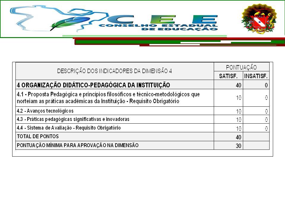DIMENSÃO ORGANIZAÇÃO DIDÁTICO-PEDAGÓGICA DA INSTITUIÇÃO