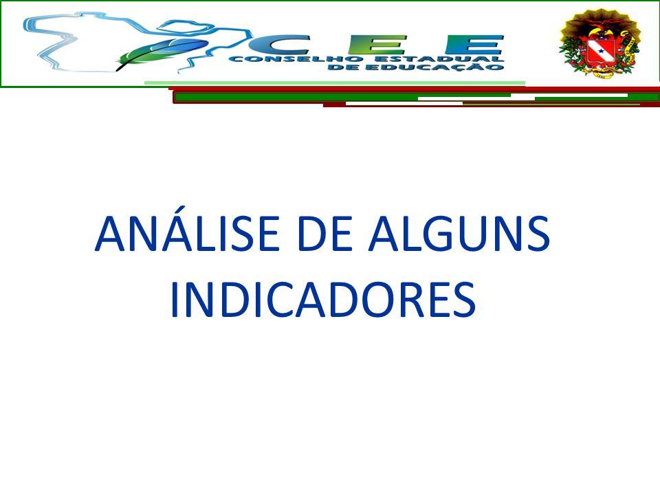 ANÁLISE DE ALGUNS INDICADORES