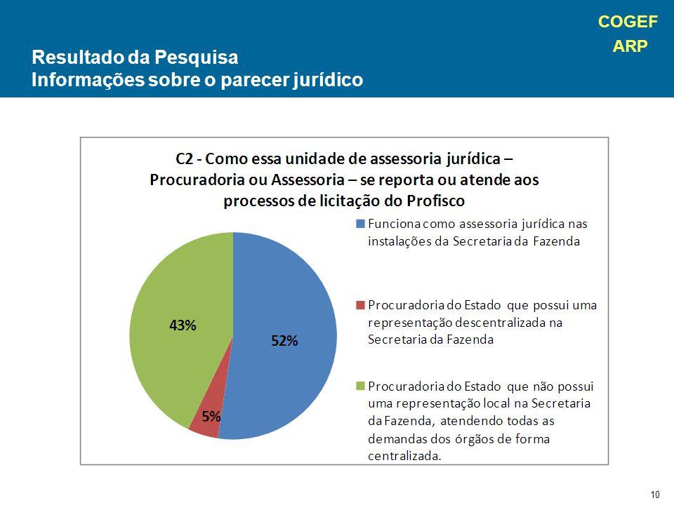 COGEF ARP 10 Resultado da Pesquisa Informações sobre o parecer jurídico