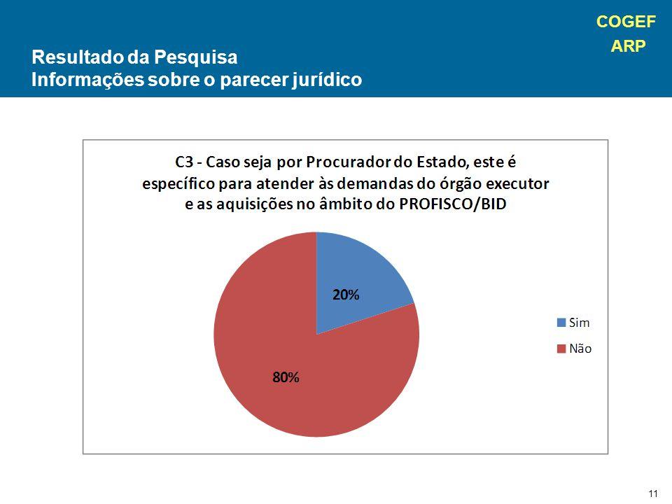 COGEF ARP 11 Resultado da Pesquisa Informações sobre o parecer jurídico