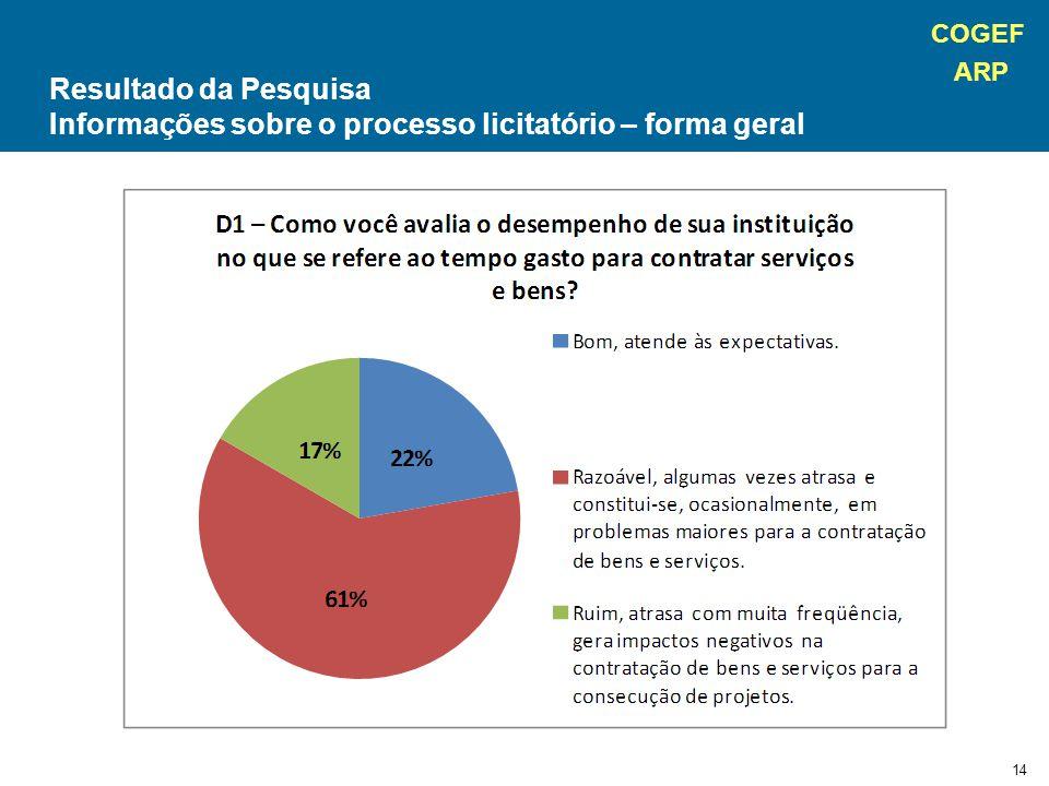 COGEF ARP 14 Resultado da Pesquisa Informações sobre o processo licitatório – forma geral