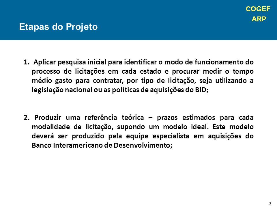 COGEF ARP 3 Etapas do Projeto 1.