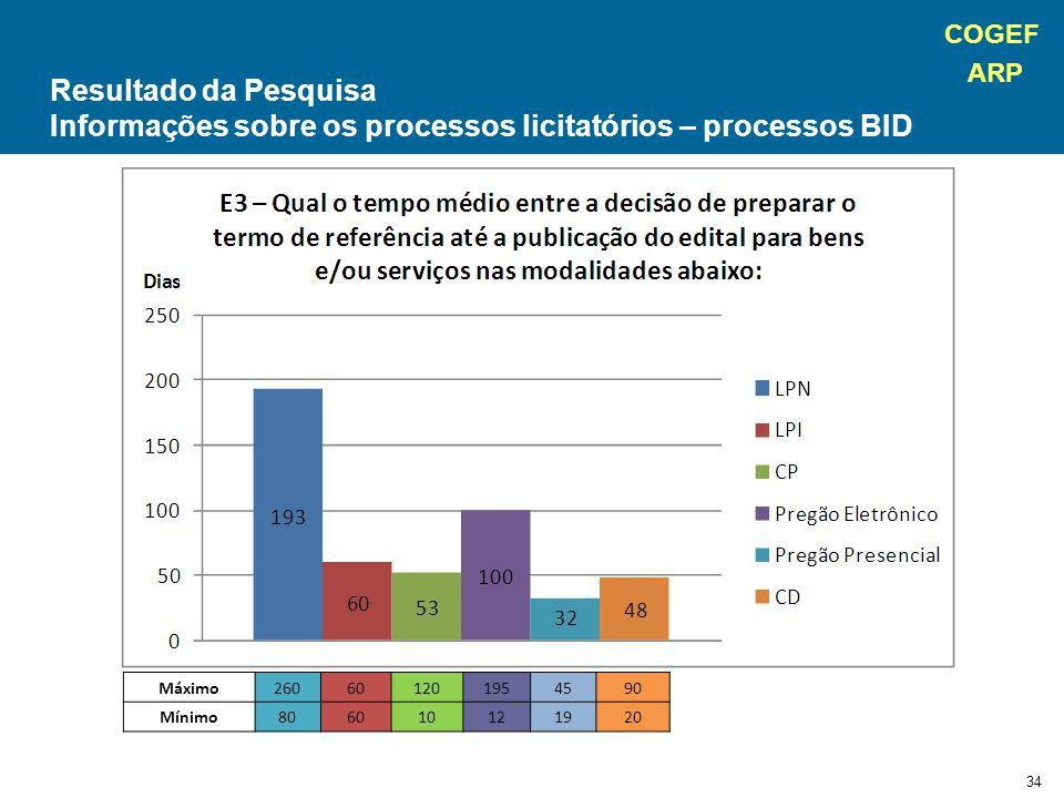 COGEF ARP 34 Máximo260601201954590 Mínimo806010121920 Resultado da Pesquisa Informações sobre os processos licitatórios – processos BID