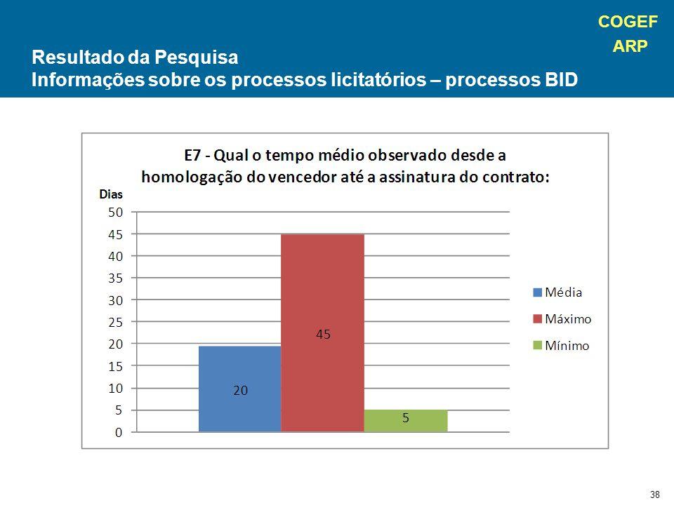 COGEF ARP 38 Resultado da Pesquisa Informações sobre os processos licitatórios – processos BID