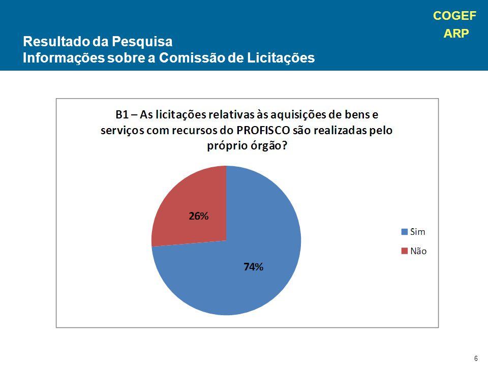 COGEF ARP 6 Resultado da Pesquisa Informações sobre a Comissão de Licitações
