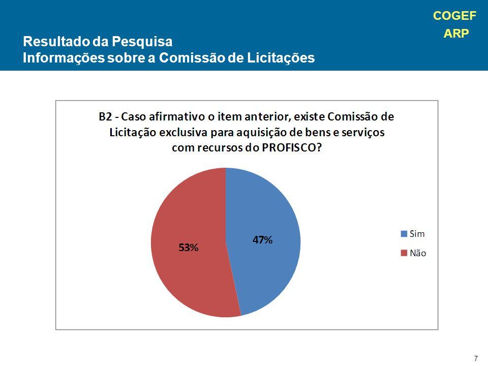 COGEF ARP 7 Resultado da Pesquisa Informações sobre a Comissão de Licitações