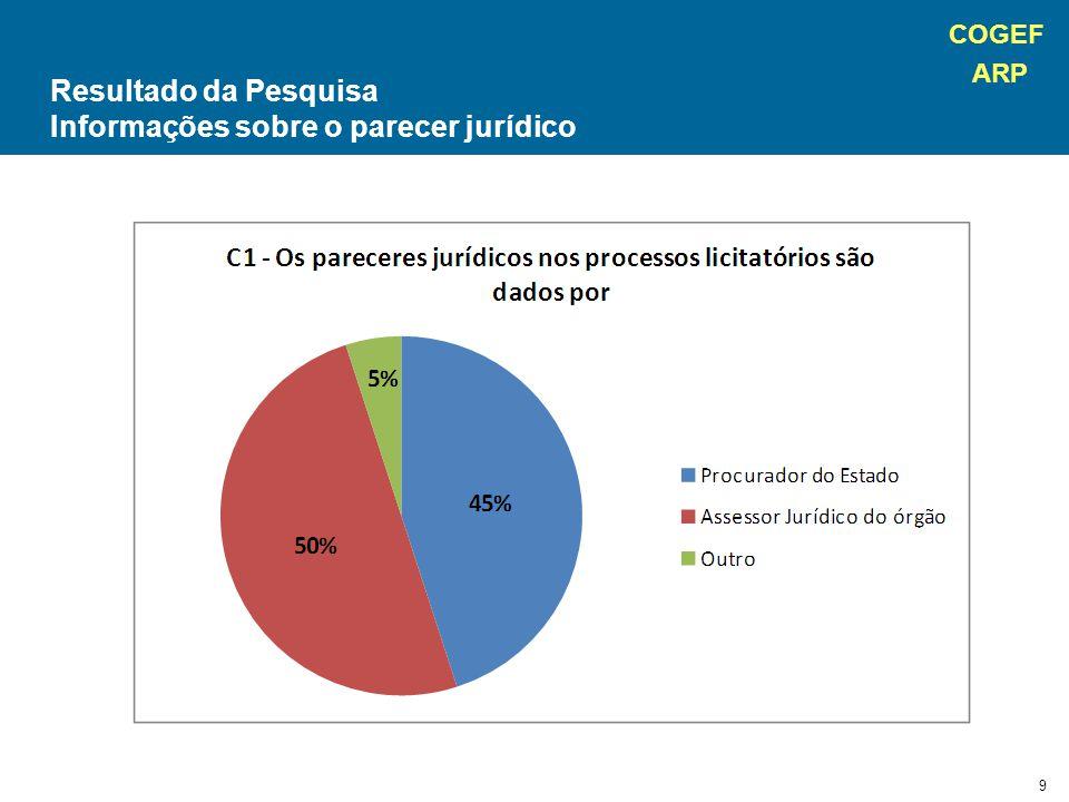 COGEF ARP 9 Resultado da Pesquisa Informações sobre o parecer jurídico