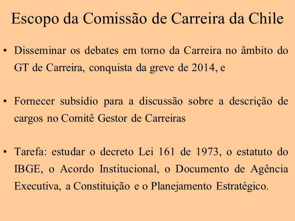 Escopo da Comissão de Carreira da Chile Disseminar os debates em torno da Carreira no âmbito do GT de Carreira, conquista da greve de 2014, e Fornecer subsídio para a discussão sobre a descrição de cargos no Comitê Gestor de Carreiras Tarefa: estudar o decreto Lei 161 de 1973, o estatuto do IBGE, o Acordo Institucional, o Documento de Agência Executiva, a Constituição e o Planejamento Estratégico.