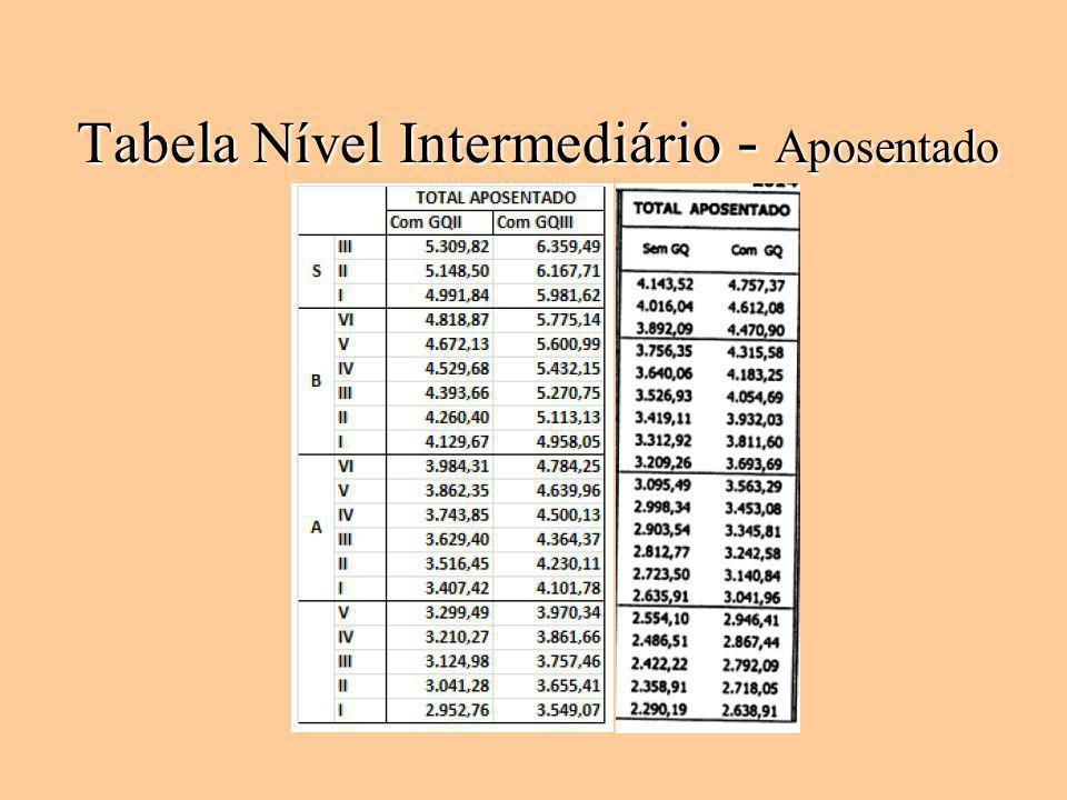 Tabela Nível Intermediário - Aposentado