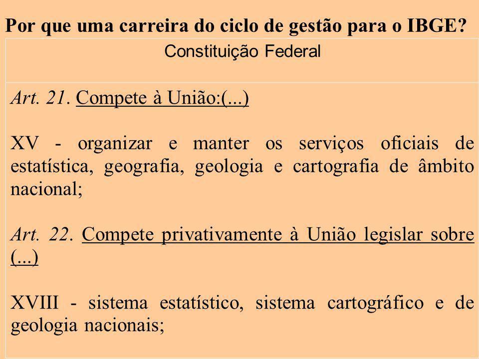 Por que uma carreira do ciclo de gestão para o IBGE? Constituição Federal Art. 21. Compete à União:(...) XV - organizar e manter os serviços oficiais