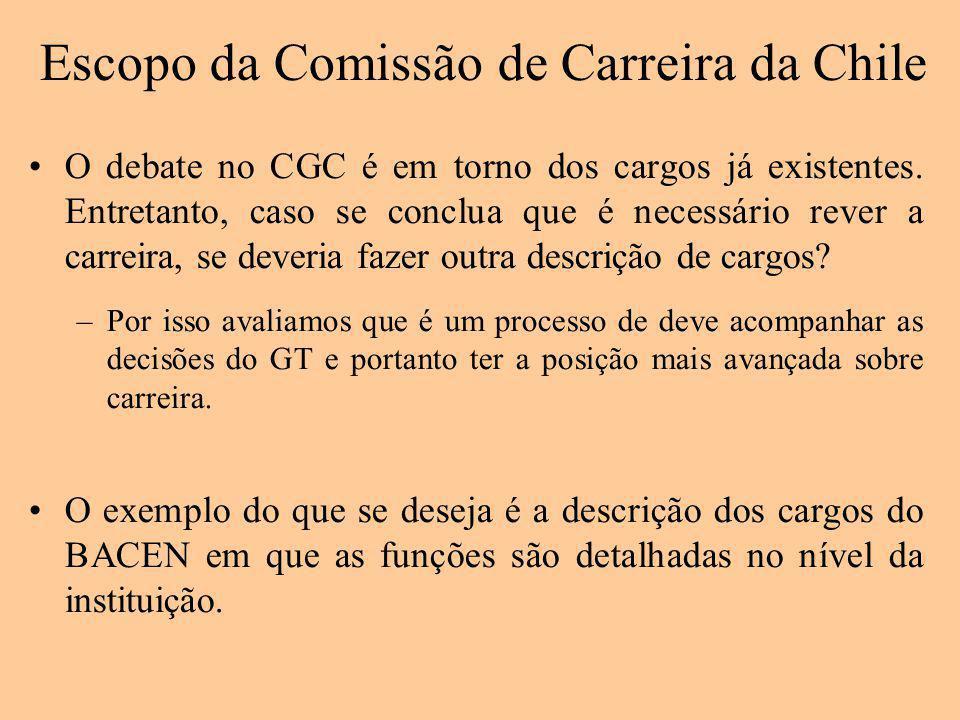 Escopo da Comissão de Carreira da Chile O debate no CGC é em torno dos cargos já existentes. Entretanto, caso se conclua que é necessário rever a carr