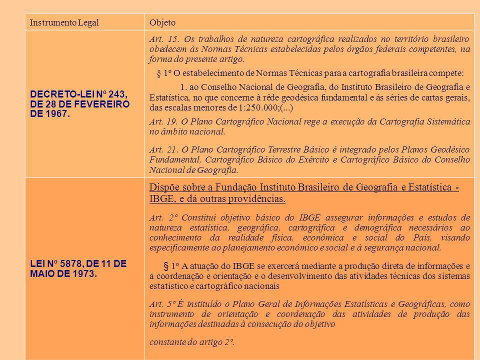 Instrumento LegalObjeto DECRETO-LEI Nº 243, DE 28 DE FEVEREIRO DE 1967. Art. 15. Os trabalhos de natureza cartográfica realizados no território brasil