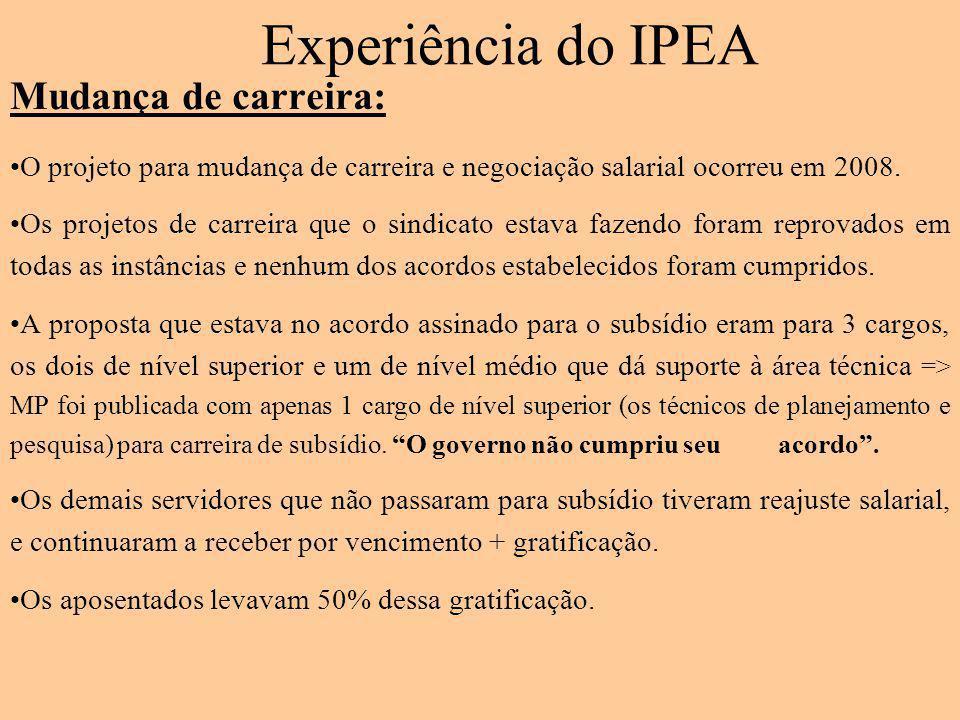 Experiência do IPEA Mudança de carreira: O projeto para mudança de carreira e negociação salarial ocorreu em 2008. Os projetos de carreira que o sindi