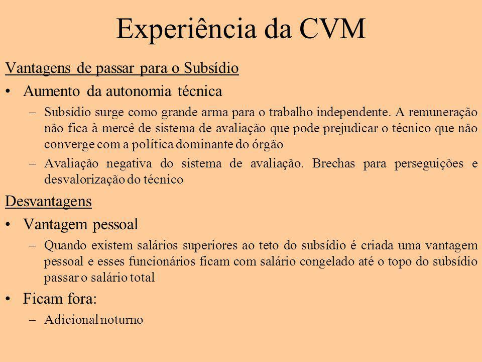 Experiência da CVM Vantagens de passar para o Subsídio Aumento da autonomia técnica –Subsídio surge como grande arma para o trabalho independente.