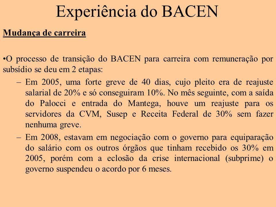 Experiência do BACEN Mudança de carreira O processo de transição do BACEN para carreira com remuneração por subsídio se deu em 2 etapas: –Em 2005, uma forte greve de 40 dias, cujo pleito era de reajuste salarial de 20% e só conseguiram 10%.
