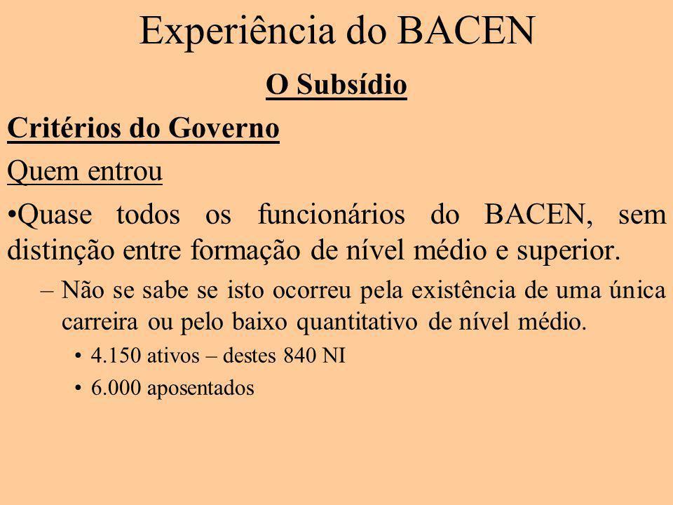 Experiência do BACEN O Subsídio Critérios do Governo Quem entrou Quase todos os funcionários do BACEN, sem distinção entre formação de nível médio e superior.