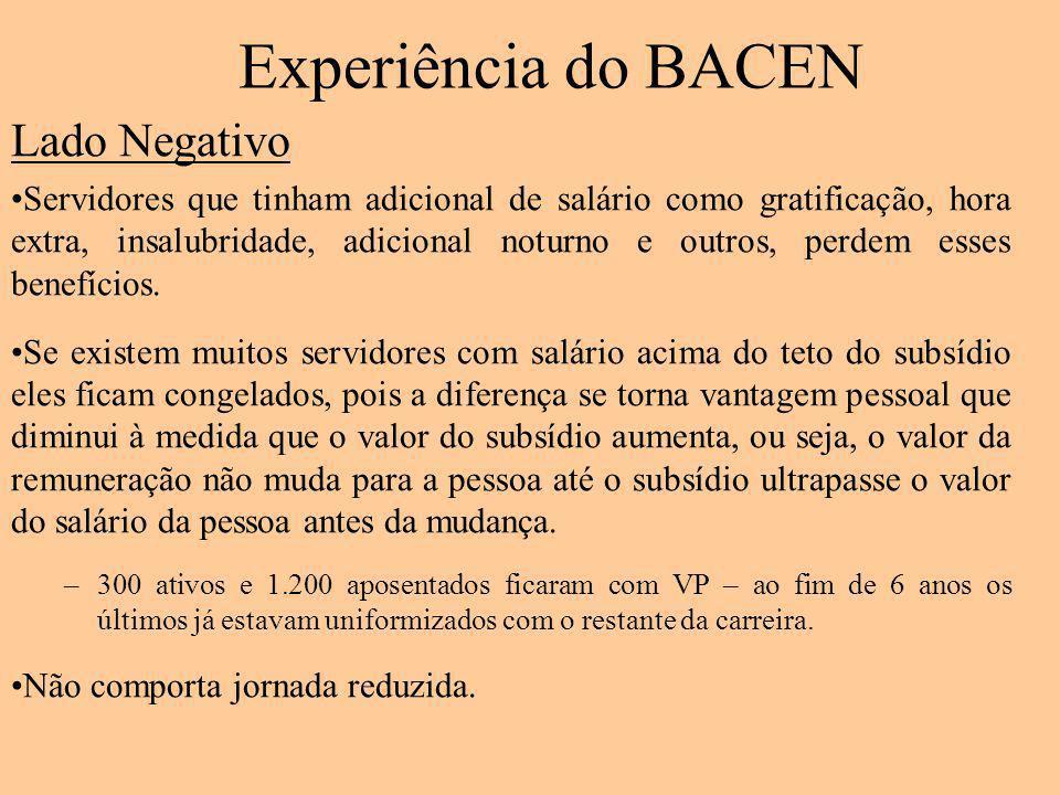 Experiência do BACEN Lado Negativo Servidores que tinham adicional de salário como gratificação, hora extra, insalubridade, adicional noturno e outros