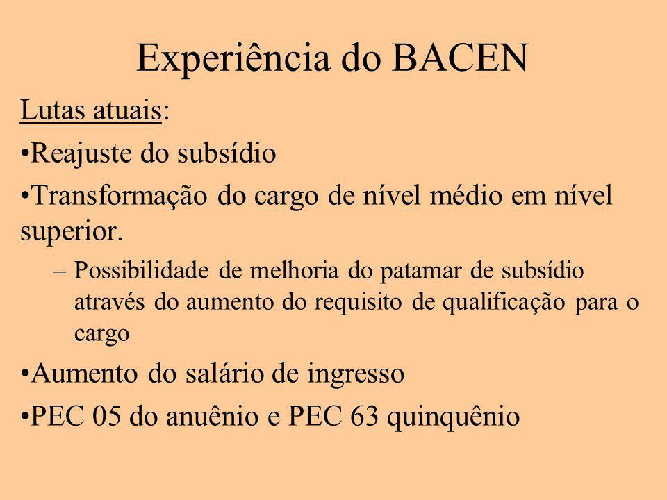 Experiência do BACEN Lutas atuais: Reajuste do subsídio Transformação do cargo de nível médio em nível superior. –Possibilidade de melhoria do patamar