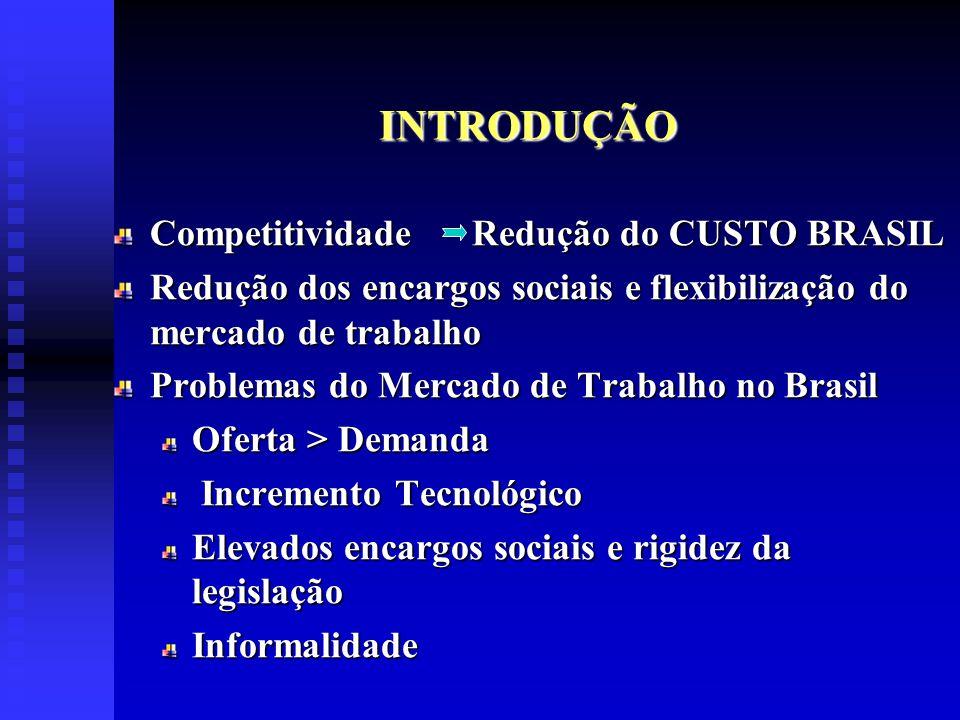 O peso dos encargos sociais no Brasil PASTORE 102% DIEESE 25.10% CAMARGO 45% Problema Será que com o avanço tecnológico e com o aumento da população economicamente ativa, a redução dos encargos sociais seria suficiente para gerar novos postos de trabalho?