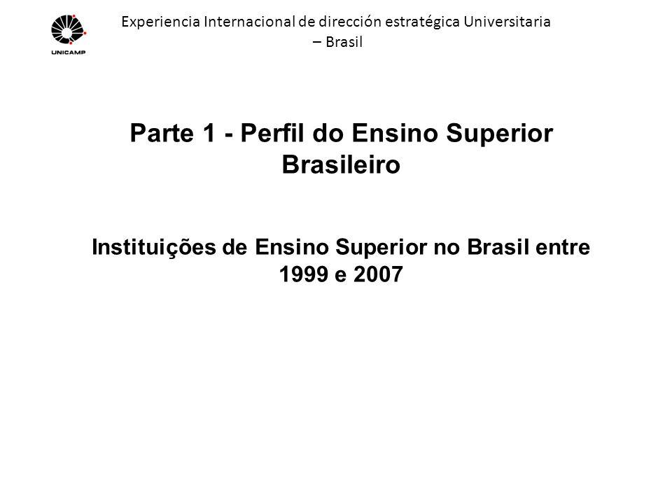 Experiencia Internacional de Dirección Estratégica Universitaria Brasil Gráfico 1 Matriculas do ensino superior publico e privado.